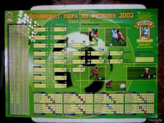 Шахматка-расписание ЧМ по футболу 2002 г.